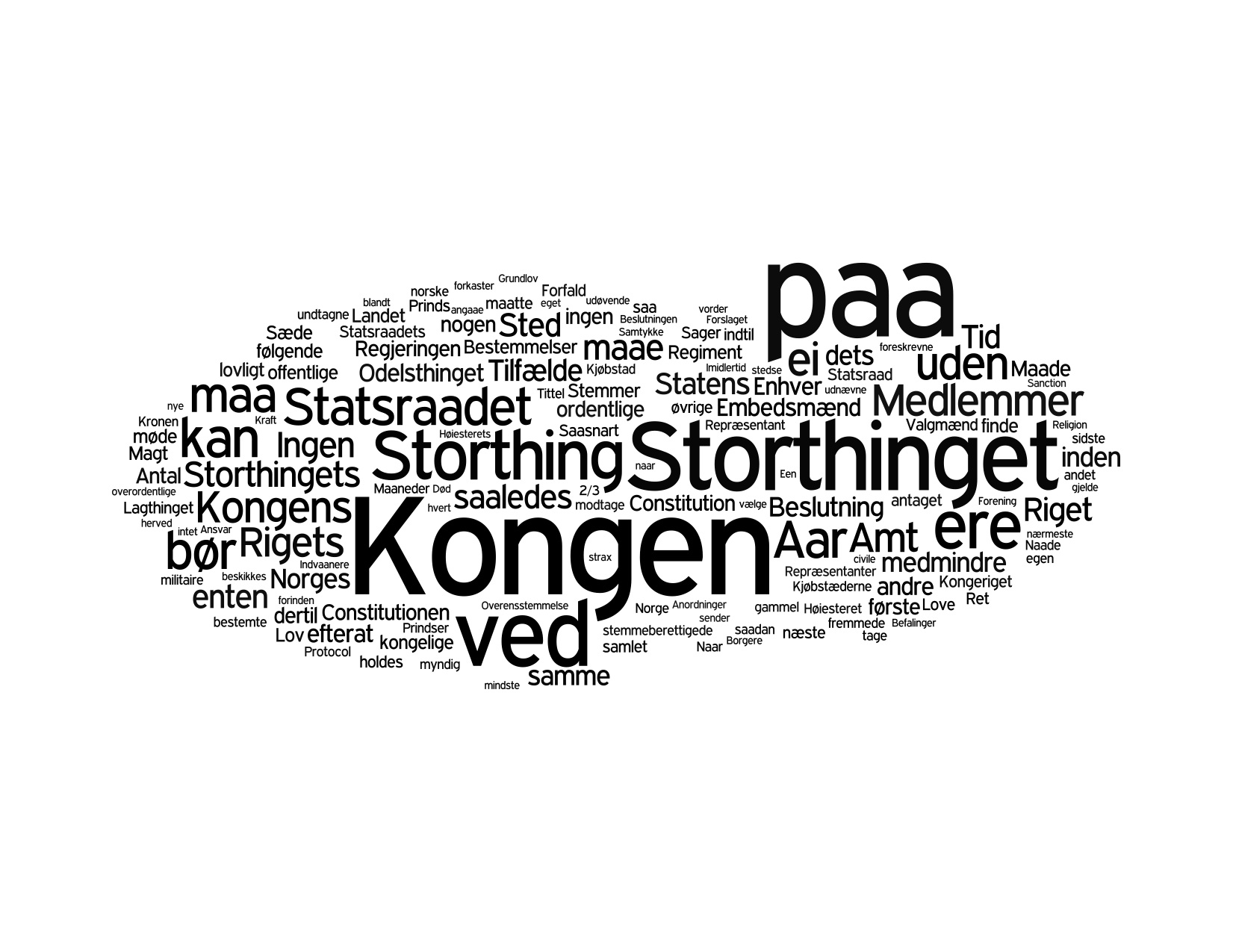 Grunnloven Word Cloud kopi.jpg