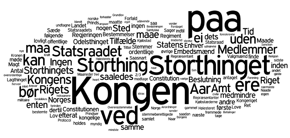 Wordcloud small.png